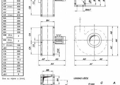 Mjerna skica srednjetlačnog centrifugalnog ventilatora NVT 225
