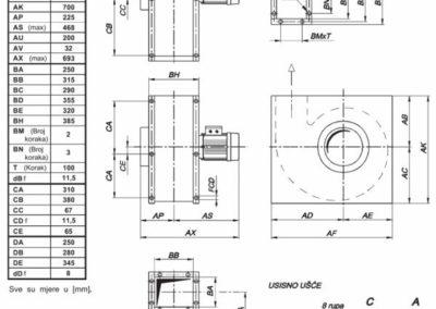 Mjerna skica srednjetlačnog centrifugalnog ventilatora NVT 250
