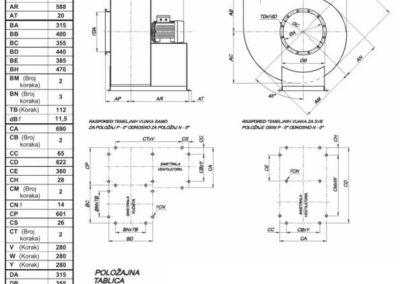 Mjerna skica srednjetlačnog centrifugalnog ventilatora NVT 315