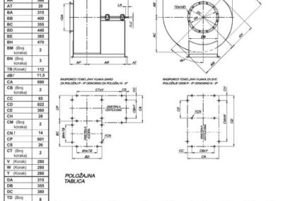 Mjerna skica NVT 315 srednjetlačnog centrifugalnog ventilatora s remenskim prijenosom