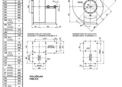 Mjerna skica NVT 400 srednjetlačnog centrifugalnog ventilatora s remenskim prijenosom