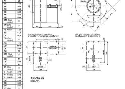 Mjerna skica NVT 450 srednjetlačnog centrifugalnog ventilatora s remenskim prijenosom