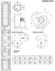 Mjerna skica srednjetlačnog centrifugalnog ventilatora NVT 500