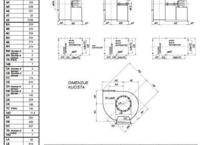 Mjerna skica srednjetlačnog centrifugalnog ventilatora SPV-250-011
