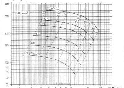 TSV-14 dijagram